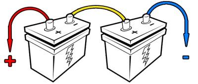 راه اندازی باتری یو پی اس