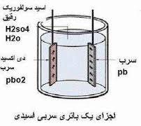 باتری سرب اسید